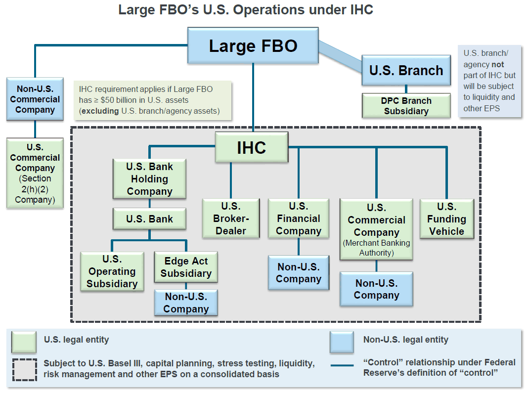 banking regulation act summary The dodd-frank wall street reform act prevents another financial crisis by regulating banks and protecting consumers but trump is weakening it.