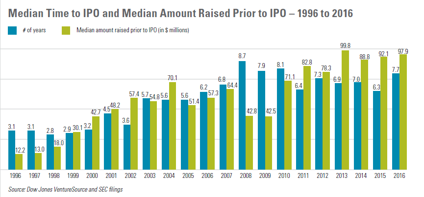 Ipo coming next month